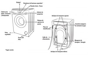 Manual De Instrucciones Aurora Lavaurora 6206 en PDF.