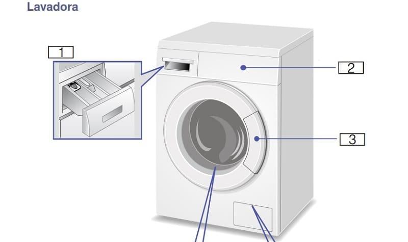 manual Bosch Serie 6 VarioPerfect pdf.